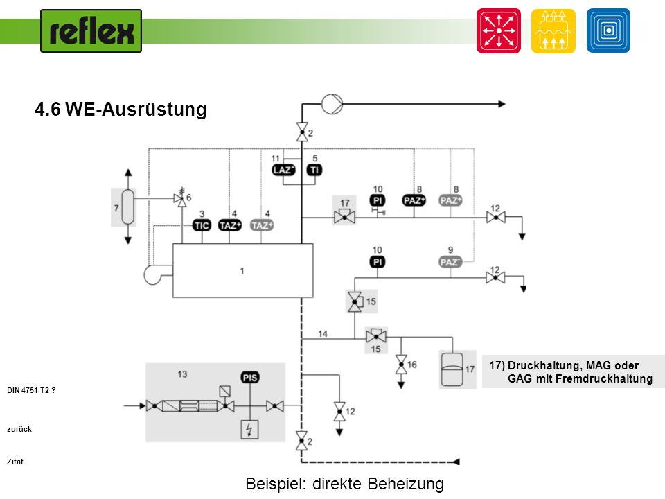 Beispiel: direkte Beheizung zurück 17) Druckhaltung, MAG oder GAG mit Fremdruckhaltung DIN 4751 T2 ? 4.6 WE-Ausrüstung Zitat