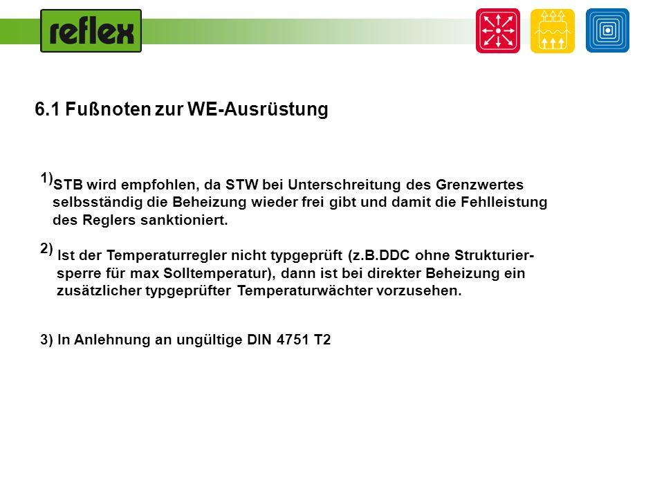 6.1 Fußnoten zur WE-Ausrüstung 1) STB wird empfohlen, da STW bei Unterschreitung des Grenzwertes selbsständig die Beheizung wieder frei gibt und damit