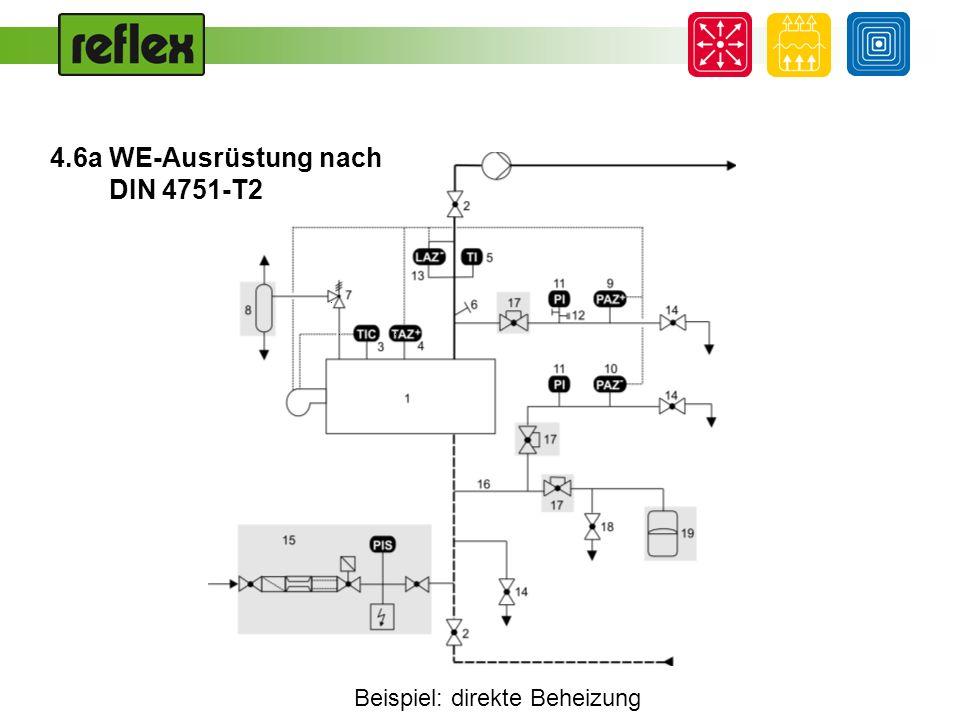 4.6a WE-Ausrüstung nach DIN 4751-T2 Beispiel: direkte Beheizung...