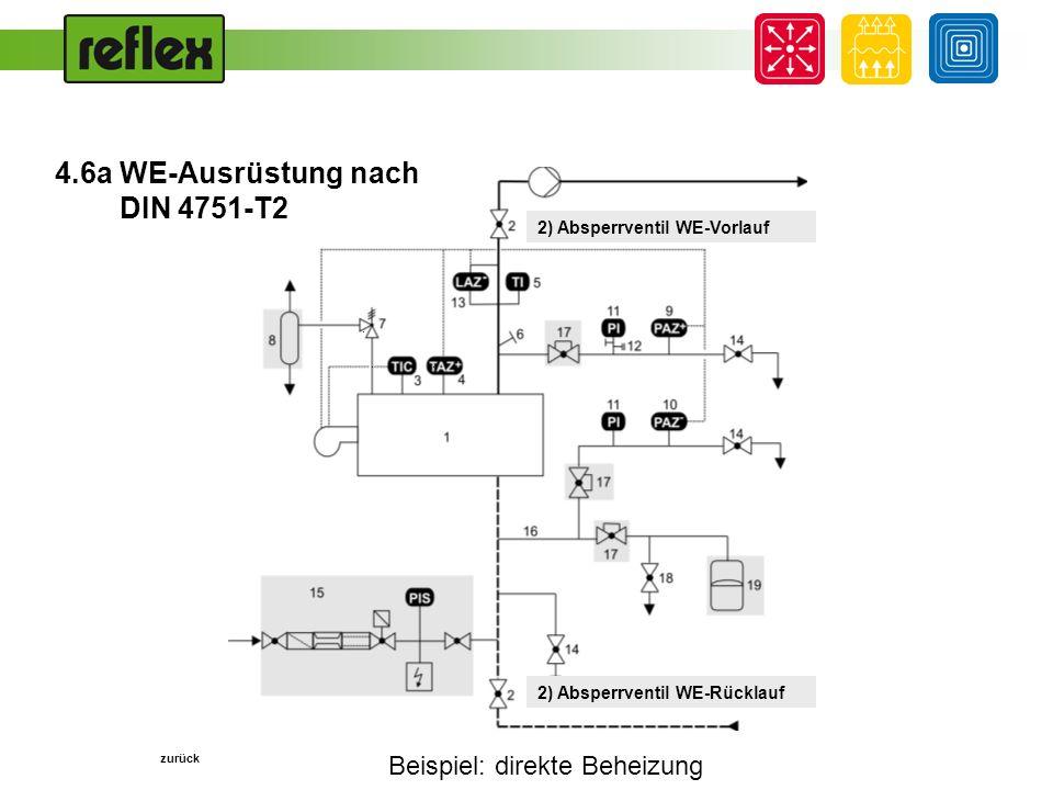 Beispiel: direkte Beheizung... 2) Absperrventil WE-Rücklauf 2) Absperrventil WE-Vorlauf zurück 4.6a WE-Ausrüstung nach DIN 4751-T2