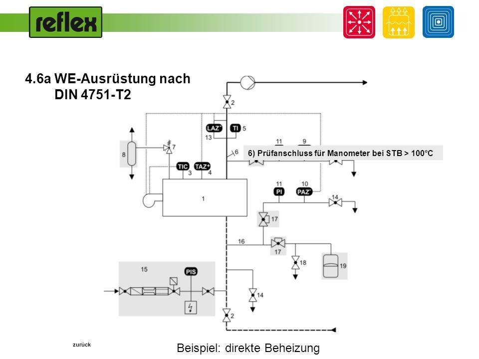 Beispiel: direkte Beheizung... zurück 4.6a WE-Ausrüstung nach DIN 4751-T2 6) Prüfanschluss für Manometer bei STB > 100°C