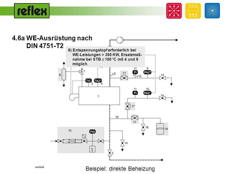 Beispiel: direkte Beheizung... 8) Entspannungstopf erforderlich bei WE-Leistungen > 350 KW, Ersatzmaß- nahme bei STB 100 °C mit 4 und 9 möglich. zurüc