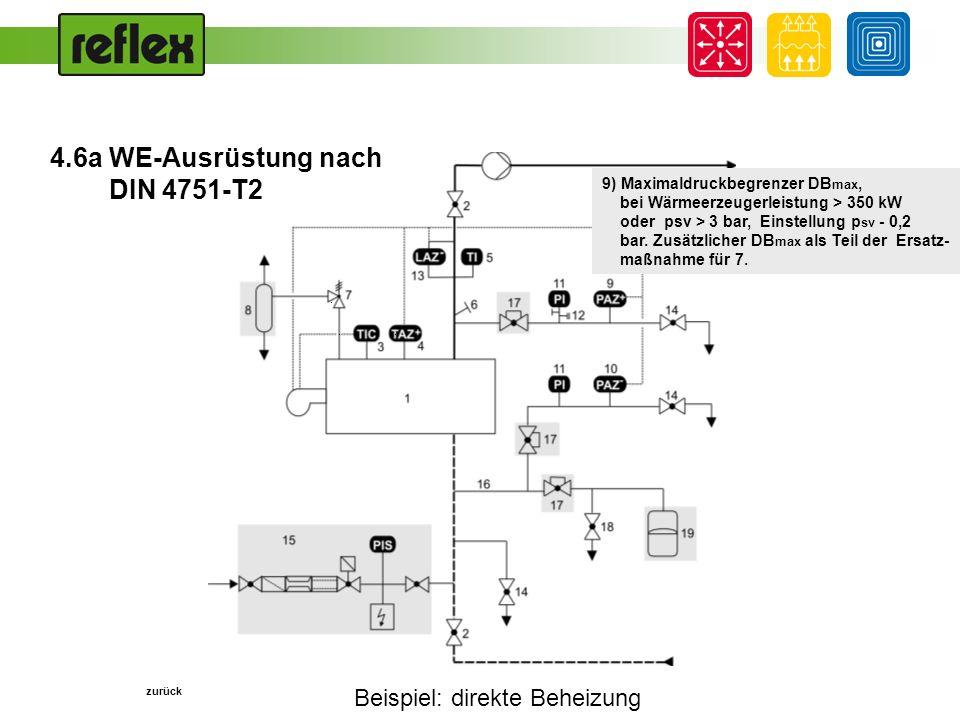 Beispiel: direkte Beheizung... 9) Maximaldruckbegrenzer DB max, bei Wärmeerzeugerleistung > 350 kW oder psv > 3 bar, Einstellung p sv - 0,2 bar. Zusät