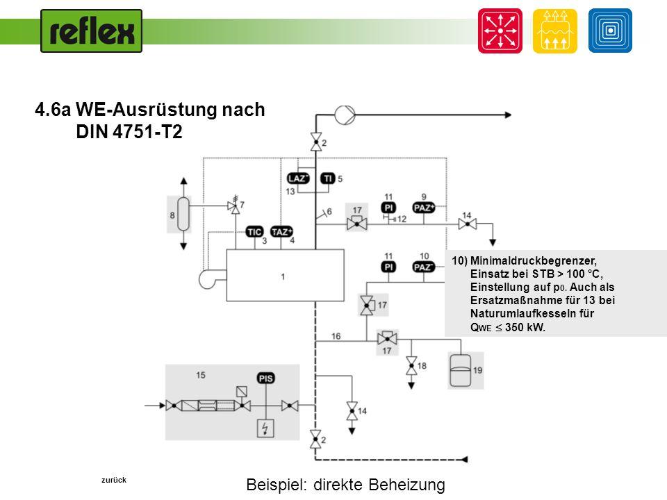 Beispiel: direkte Beheizung... 10) Minimaldruckbegrenzer, Einsatz bei STB > 100 °C, Einstellung auf p 0. Auch als Ersatzmaßnahme für 13 bei Naturumlau