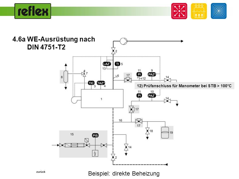 Beispiel: direkte Beheizung... zurück 4.6a WE-Ausrüstung nach DIN 4751-T2 12) Prüfanschluss für Manometer bei STB > 100°C