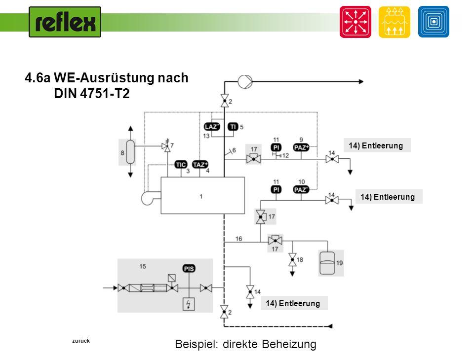Beispiel: direkte Beheizung... 14) Entleerung zurück 4.6a WE-Ausrüstung nach DIN 4751-T2