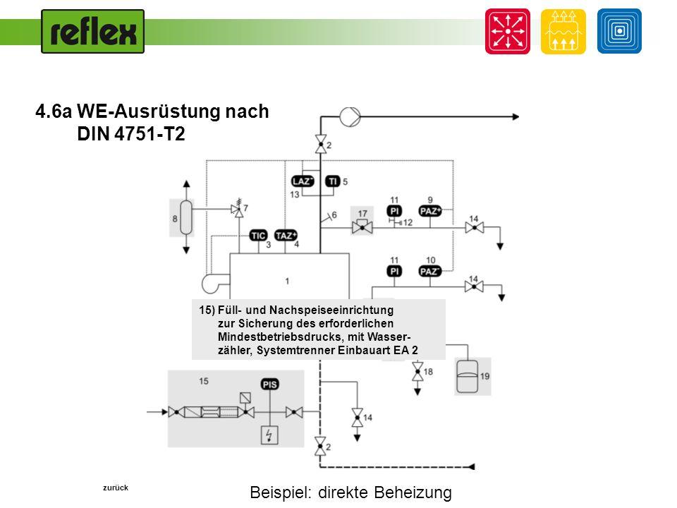 Beispiel: direkte Beheizung... 15) Füll- und Nachspeiseeinrichtung zur Sicherung des erforderlichen Mindestbetriebsdrucks, mit Wasser- zähler, Systemt
