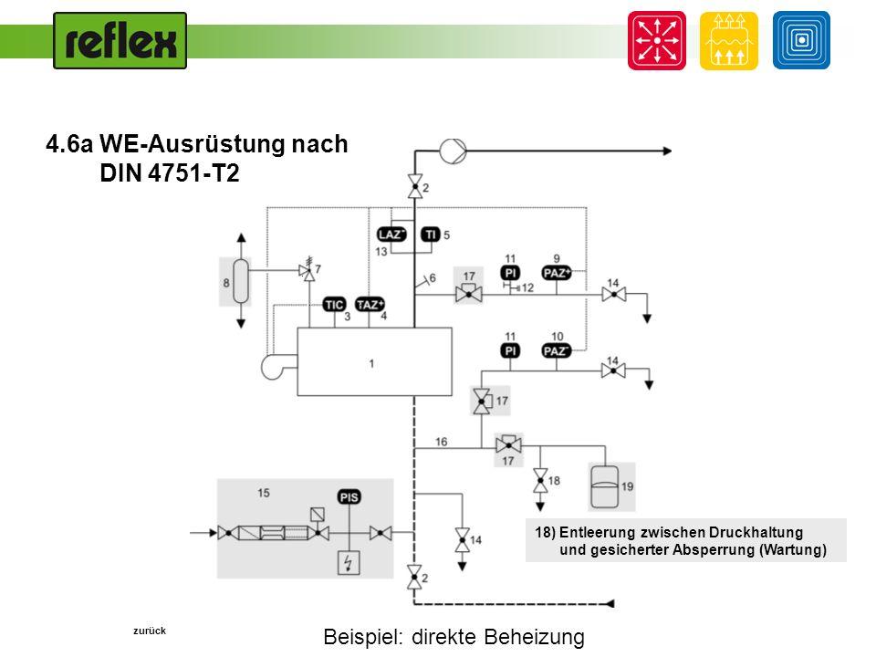Beispiel: direkte Beheizung... 18) Entleerung zwischen Druckhaltung und gesicherter Absperrung (Wartung) zurück 4.6a WE-Ausrüstung nach DIN 4751-T2