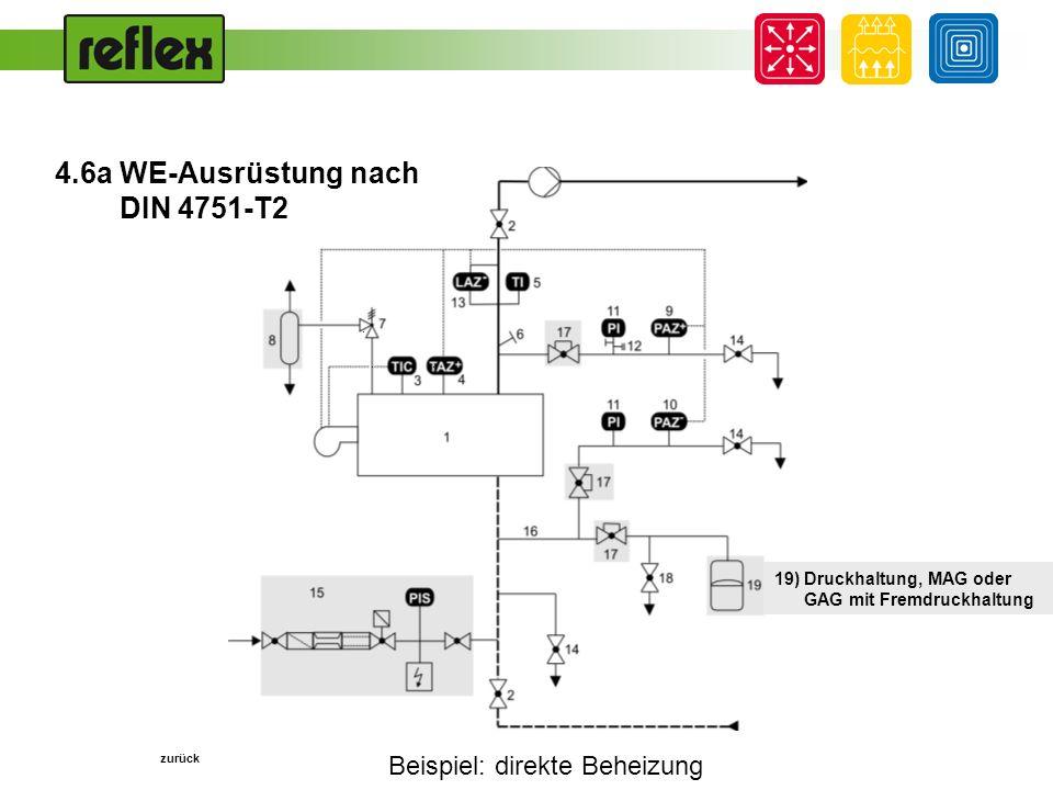 Beispiel: direkte Beheizung... 19) Druckhaltung, MAG oder GAG mit Fremdruckhaltung zurück 4.6a WE-Ausrüstung nach DIN 4751-T2