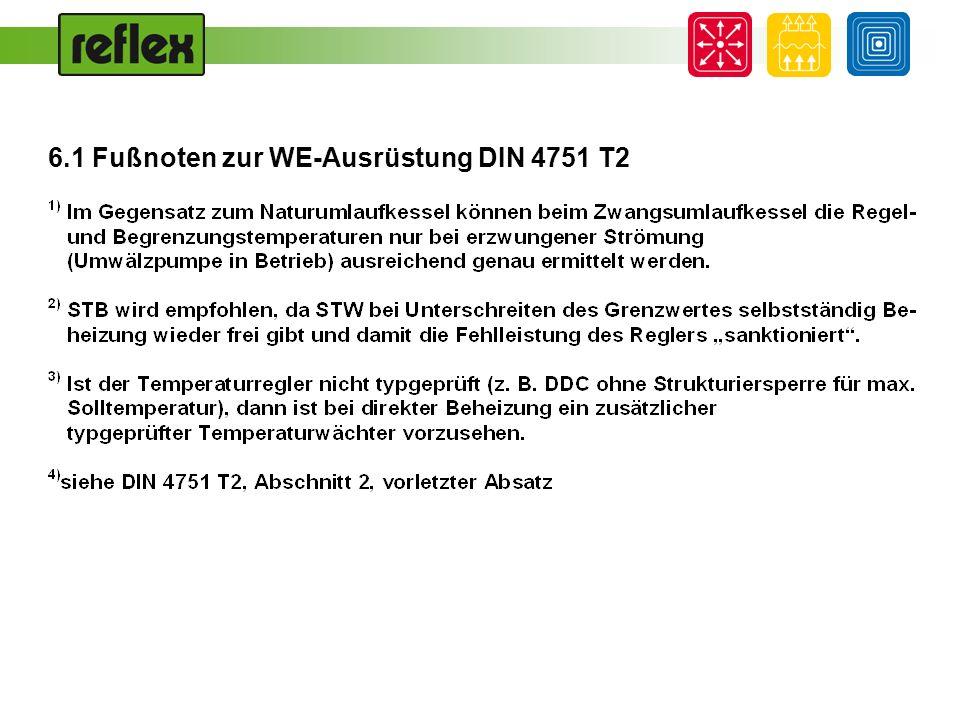 Beispiel: direkte Beheizung 4.6b WE Ausrüstung Gegenüberstellung Din 4751- T2 (T STB 120 °C)Din EN 12828 ( T R 105°C)