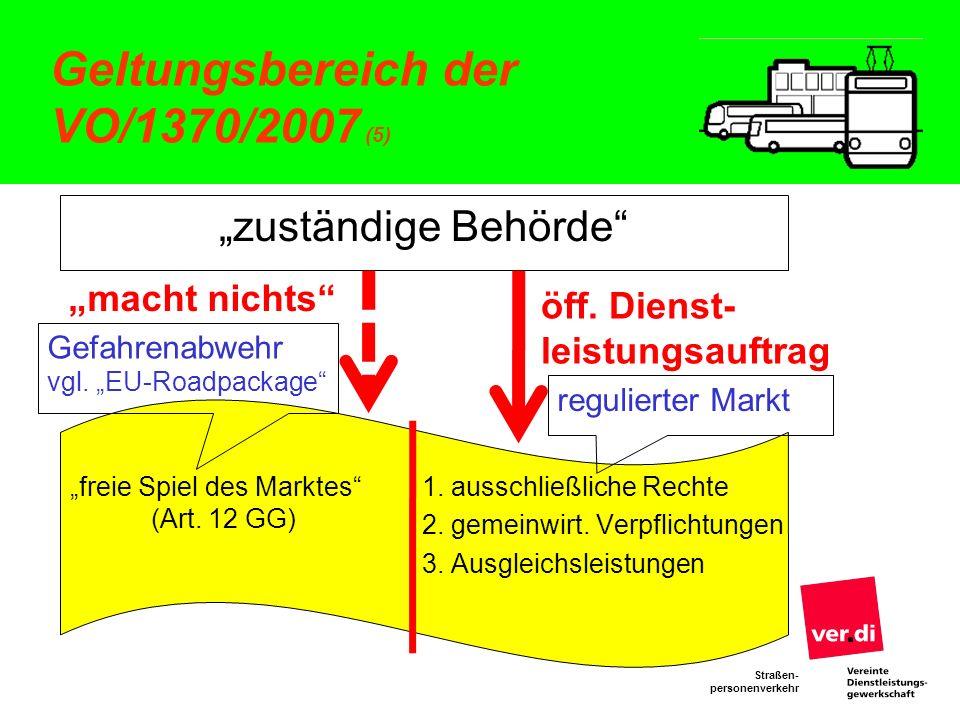 Straßen- personenverkehr Geltungsbereich der VO/1370/2007 (5) zuständige Behörde freie Spiel des Marktes (Art. 12 GG) öff. Dienst- leistungsauftrag 1.