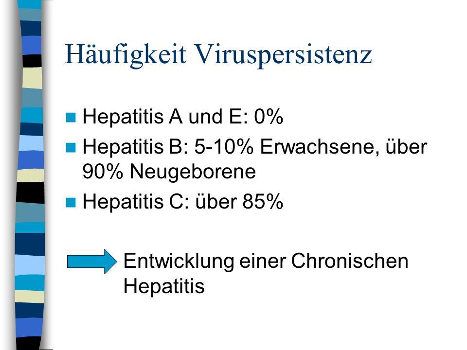 Häufigkeit Viruspersistenz Hepatitis A und E: 0% Hepatitis B: 5-10% Erwachsene, über 90% Neugeborene Hepatitis C: über 85% Entwicklung einer Chronisch