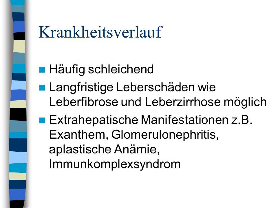 Krankheitsverlauf Häufig schleichend Langfristige Leberschäden wie Leberfibrose und Leberzirrhose möglich Extrahepatische Manifestationen z.B. Exanthe