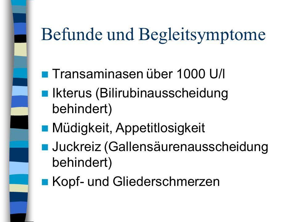 Befunde und Begleitsymptome Transaminasen über 1000 U/l Ikterus (Bilirubinausscheidung behindert) Müdigkeit, Appetitlosigkeit Juckreiz (Gallensäurenau