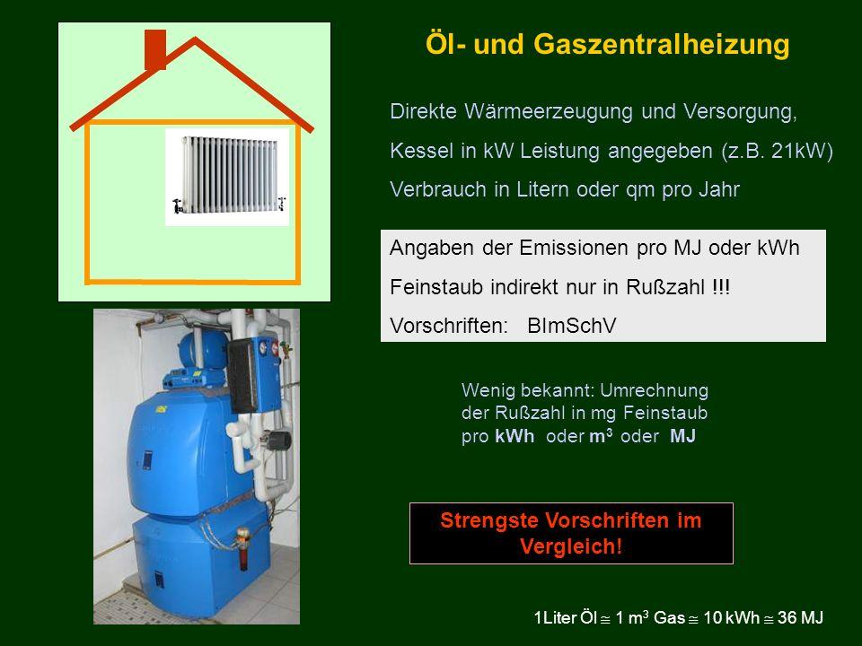 Öl- und Gaszentralheizung Direkte Wärmeerzeugung und Versorgung, Kessel in kW Leistung angegeben (z.B. 21kW) Verbrauch in Litern oder qm pro Jahr Anga