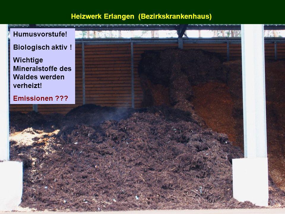 Heizwerk Erlangen (Bezirkskrankenhaus) Spektrum von Hackschnitzeln !!! Humusvorstufe! Biologisch aktiv ! Wichtige Mineralstoffe des Waldes werden verh