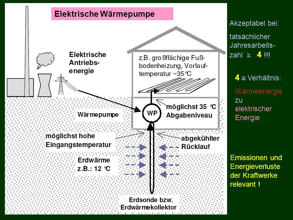 Emissionen und Energieverluste der Kraftwerke relevant ! Akzeptabel bei: tatsächlicher Jahresarbeits- zahl 4 !!! 4 Verhältnis: Wärmeenergie zu elektri