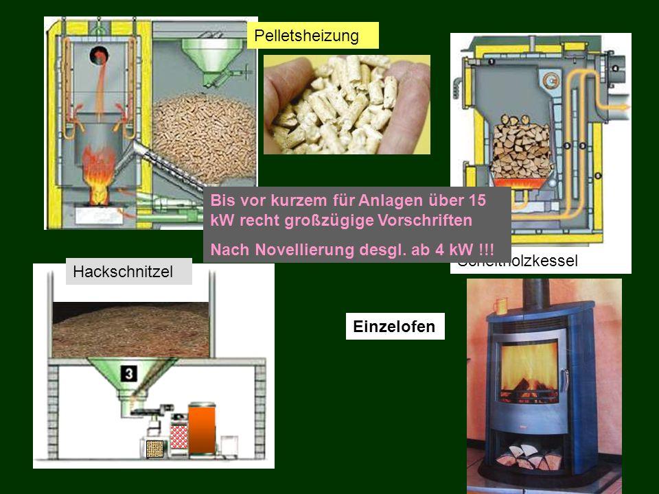 Pelletsheizung Scheitholzkessel Einzelofen Hackschnitzel Bis vor kurzem für Anlagen über 15 kW recht großzügige Vorschriften Nach Novellierung desgl.