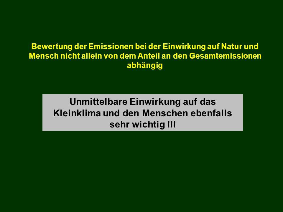 Bewertung der Emissionen bei der Einwirkung auf Natur und Mensch nicht allein von dem Anteil an den Gesamtemissionen abhängig Unmittelbare Einwirkung