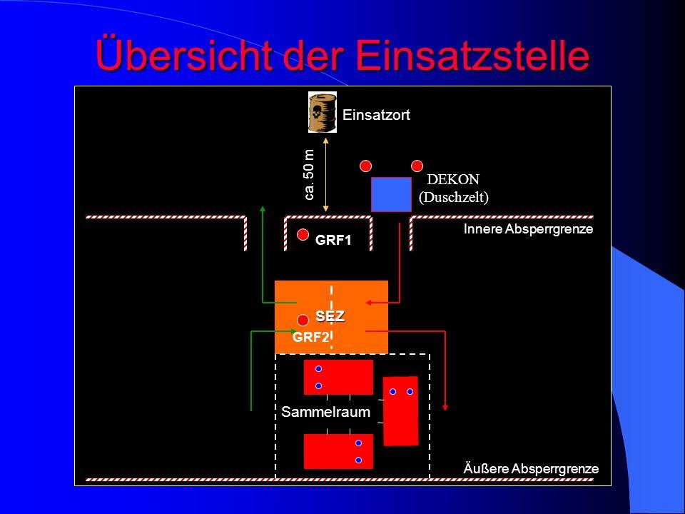 Einsatzort Übersicht der Einsatzstelle DEKON (Duschzelt) SEZ Sammelraum GRF1 GRF2 ca. 50 m Innere Absperrgrenze Äußere Absperrgrenze