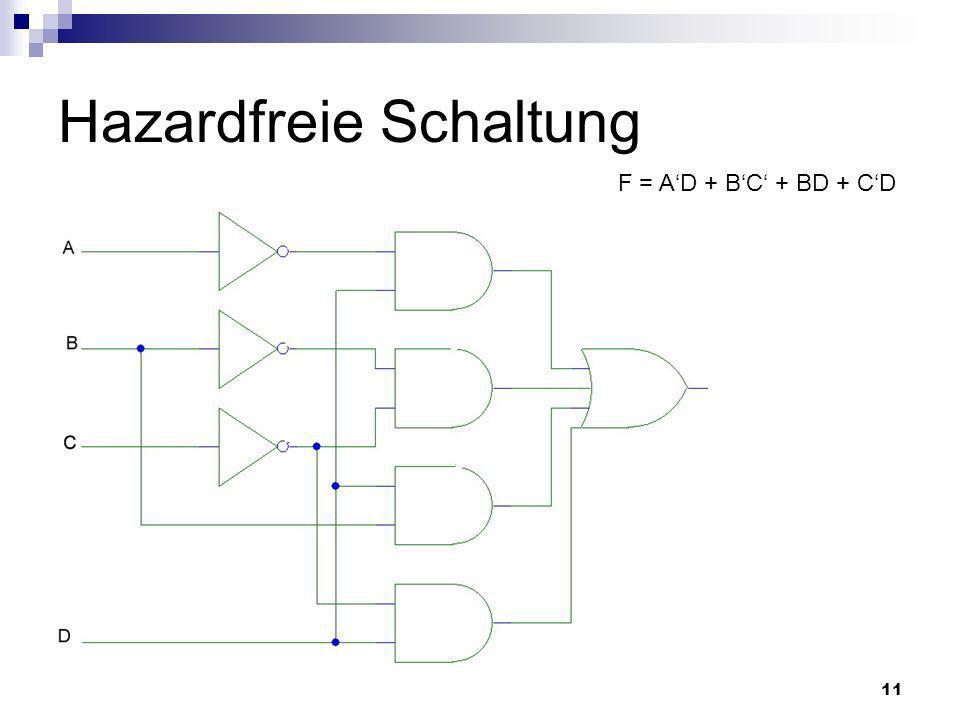 11 Hazardfreie Schaltung F = AD + BC + BD + CD