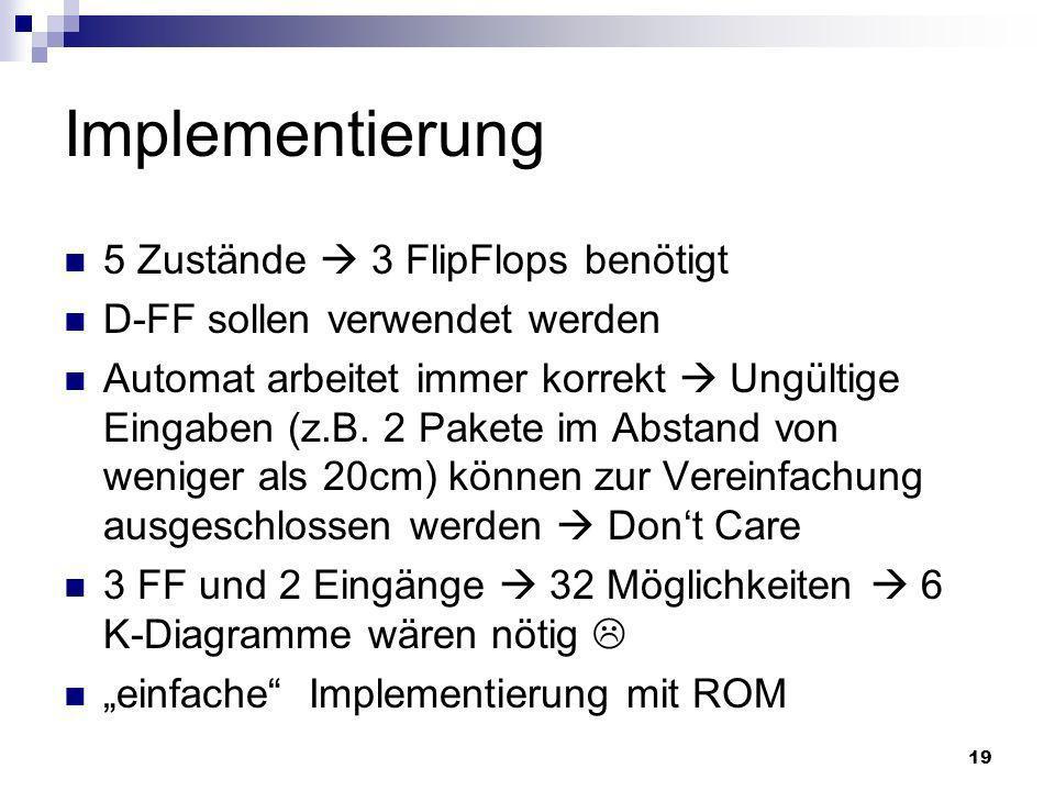 19 Implementierung 5 Zustände 3 FlipFlops benötigt D-FF sollen verwendet werden Automat arbeitet immer korrekt Ungültige Eingaben (z.B.