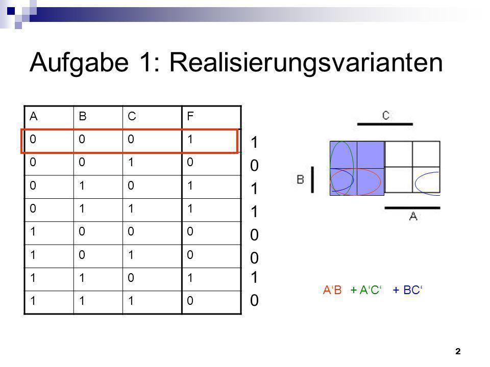 2 Aufgabe 1: Realisierungsvarianten ABCF 0001 0010 0101 0111 1000 1010 1101 1110 1 0 1 1 0 0 1 0 AB+ AC+ BC