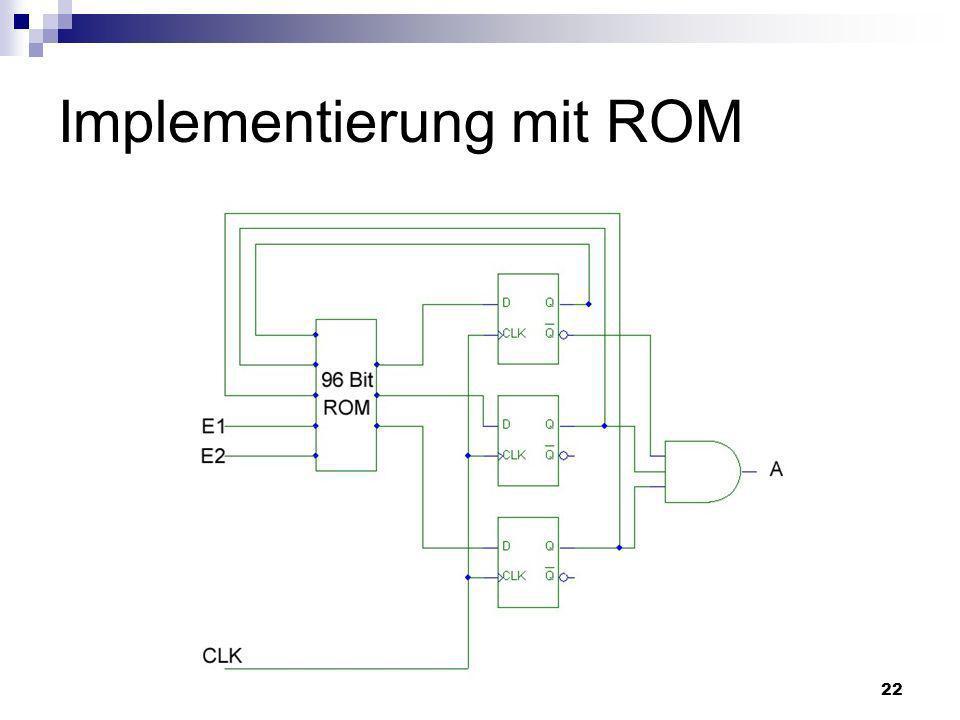 22 Implementierung mit ROM