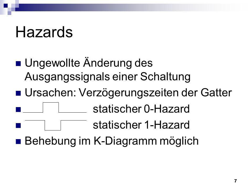 8 Hazards finden F = AD+ BC +ABD 11 11 1 1 1 1 1 ABCD