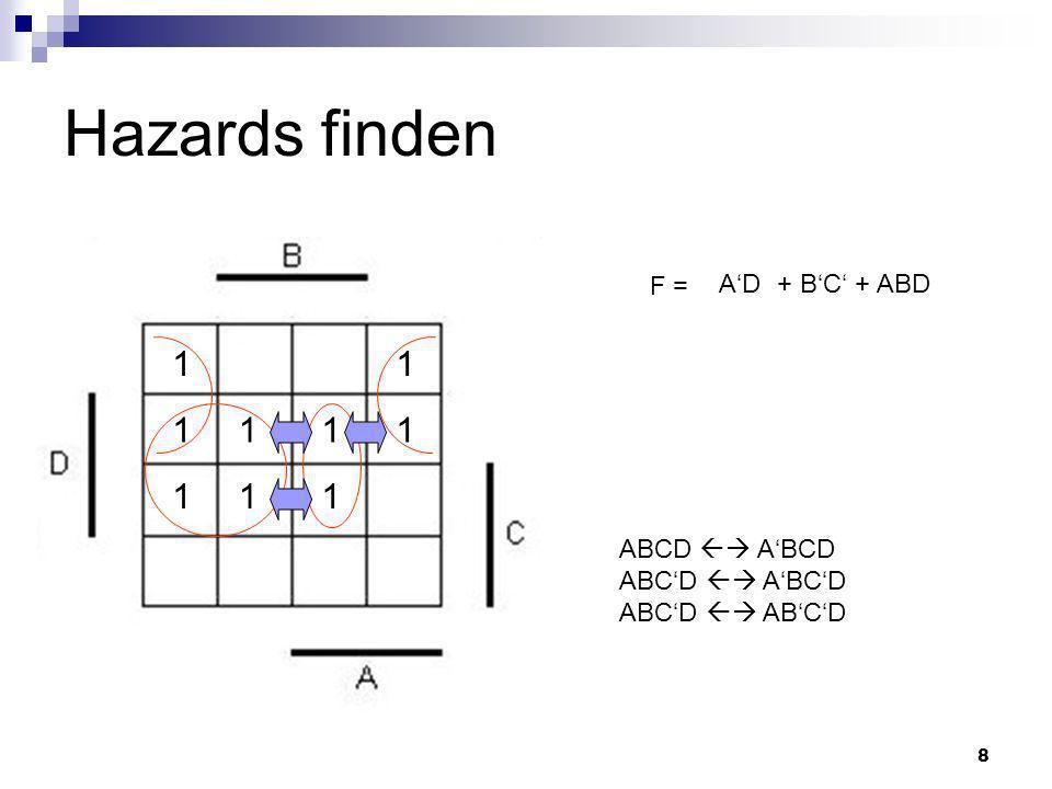 9 Timing-Simulation ABCD ABDC A B C D A B C AD BC ABD F Statischer 1-Hazard