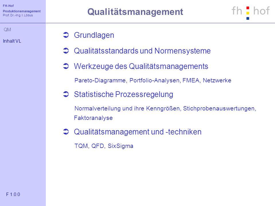 FH-Hof Produktionsmanagement Prof. Dr.-Ing. I. Löbus QM Qualitätsmanagement Grundlagen Qualitätsstandards und Normensysteme Werkzeuge des Qualitätsman