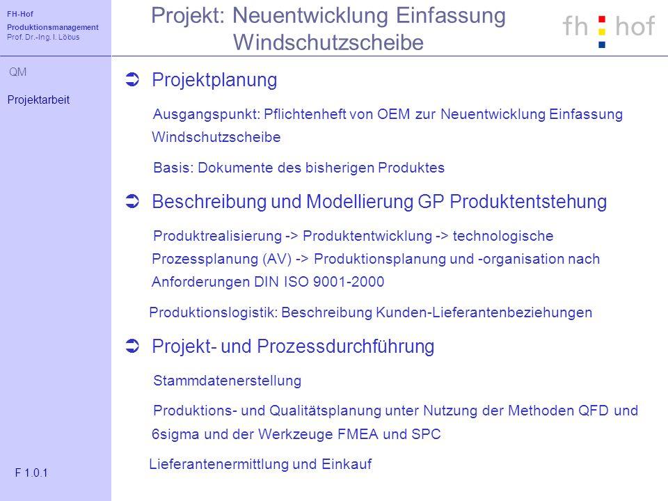 FH-Hof Produktionsmanagement Prof. Dr.-Ing. I. Löbus QM Projekt: Neuentwicklung Einfassung Windschutzscheibe Projektplanung Ausgangspunkt: Pflichtenhe