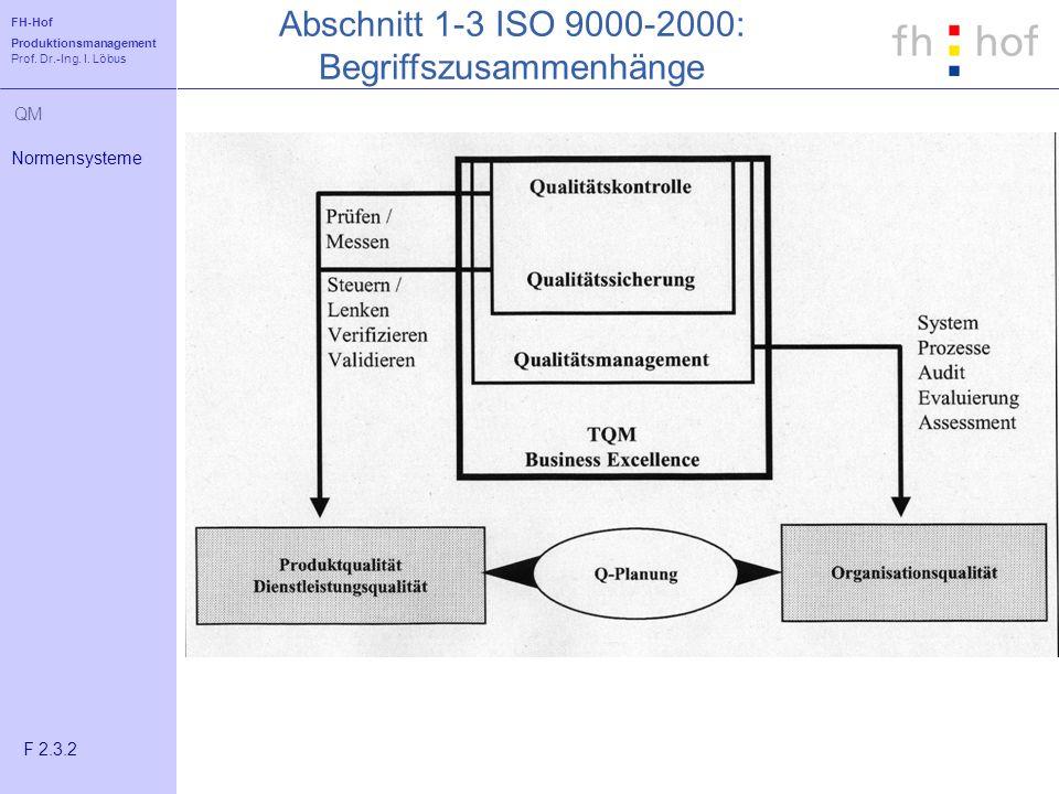 FH-Hof Produktionsmanagement Prof. Dr.-Ing. I. Löbus QM Abschnitt 1-3 ISO 9000-2000: Begriffszusammenhänge Normensysteme F 2.3.2