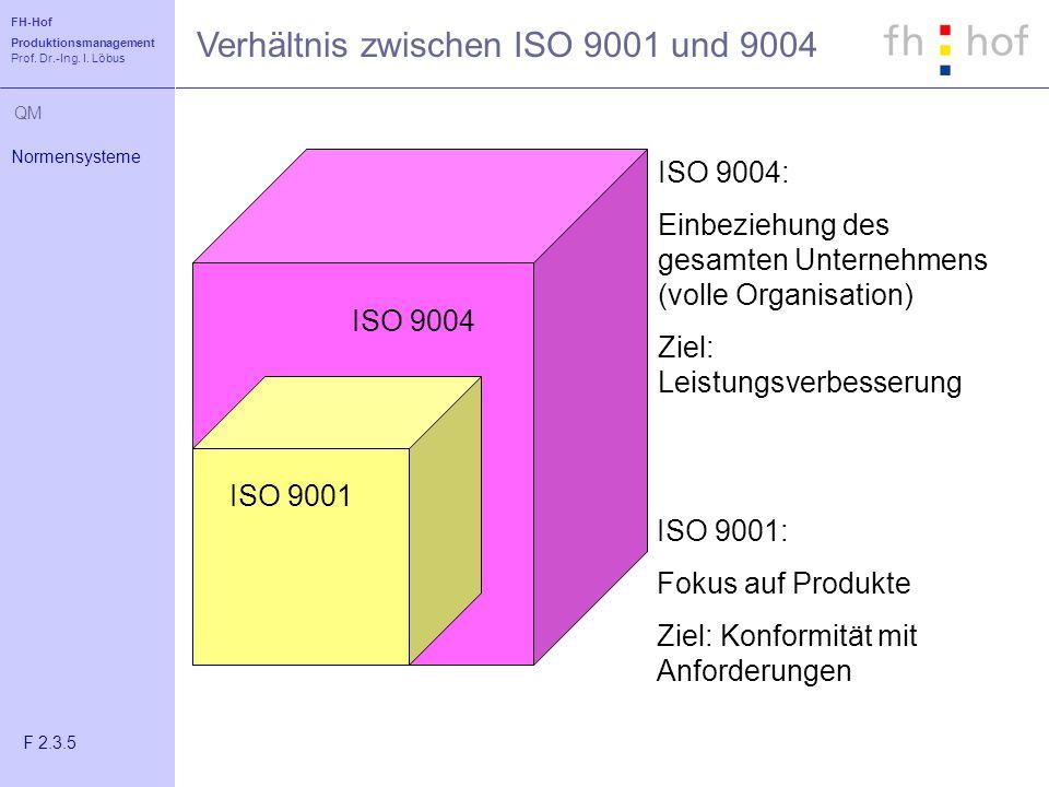 FH-Hof Produktionsmanagement Prof. Dr.-Ing. I. Löbus QM Verhältnis zwischen ISO 9001 und 9004 ISO 9004 ISO 9001 ISO 9004: Einbeziehung des gesamten Un