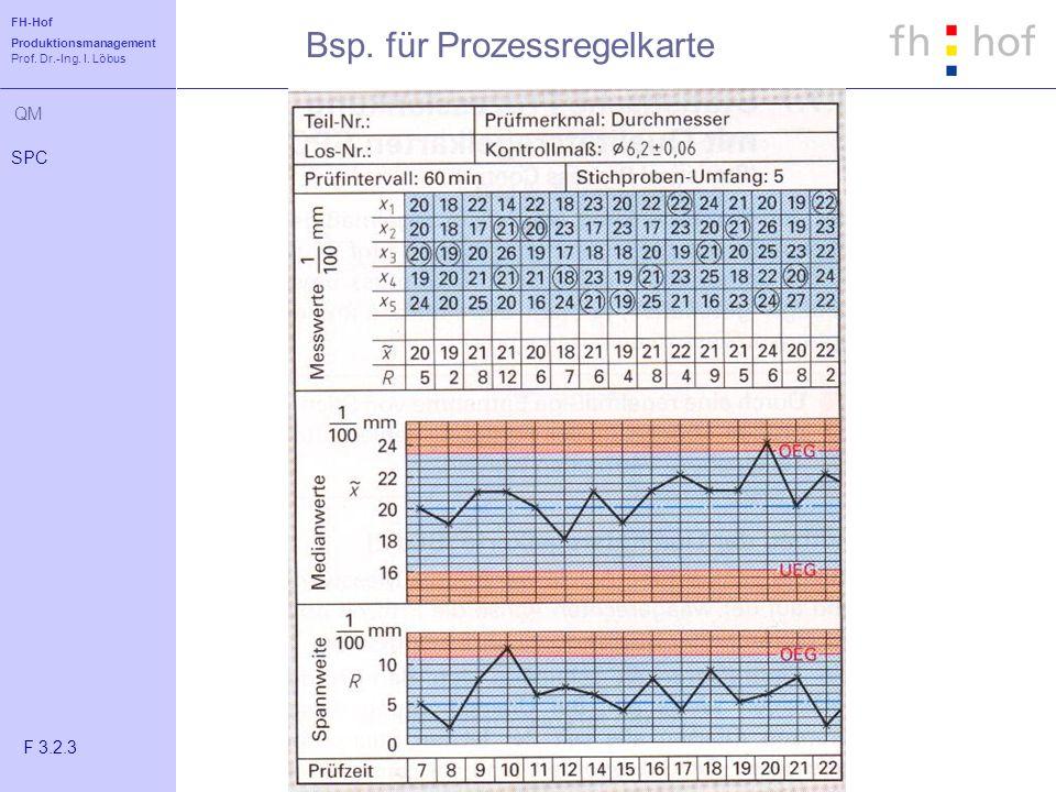 FH-Hof Produktionsmanagement Prof. Dr.-Ing. I. Löbus QM Bsp. für Prozessregelkarte SPC F 3.2.3