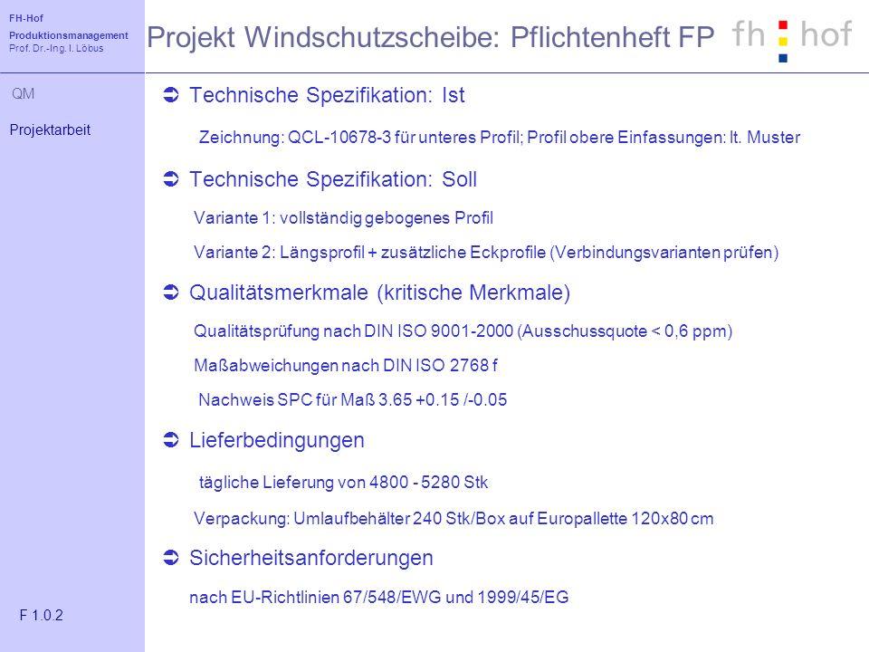 FH-Hof Produktionsmanagement Prof. Dr.-Ing. I. Löbus QM Projekt Windschutzscheibe: Pflichtenheft FP Technische Spezifikation: Ist Zeichnung: QCL-10678