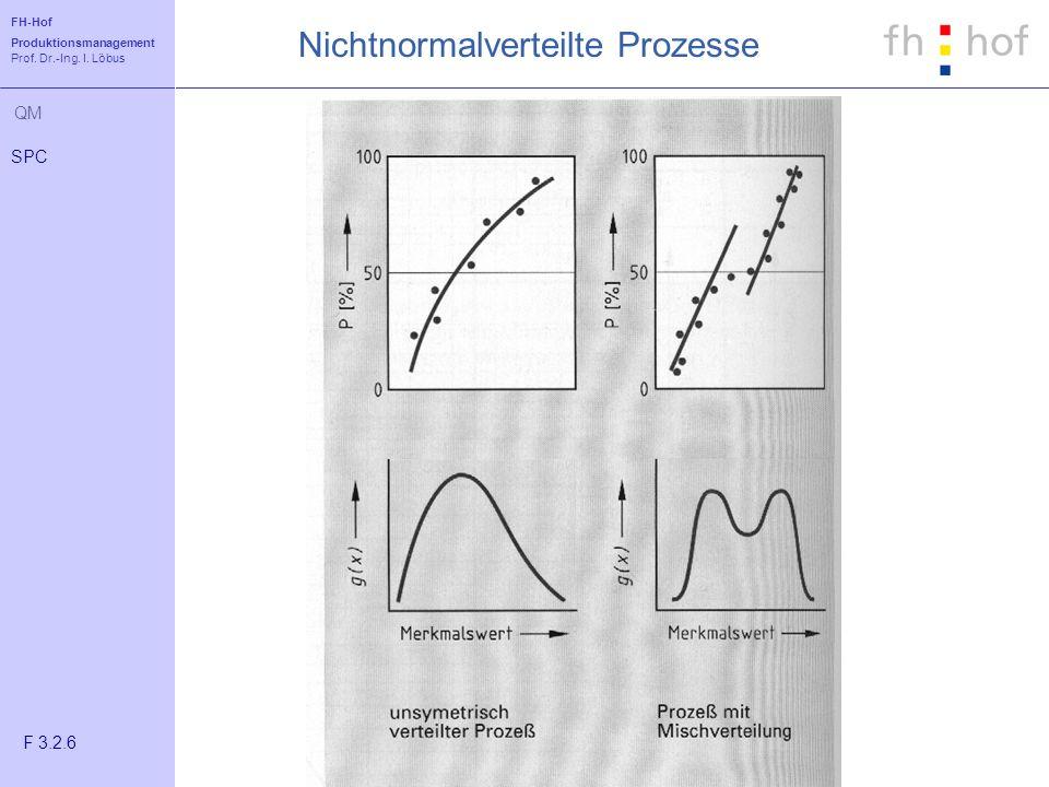 FH-Hof Produktionsmanagement Prof. Dr.-Ing. I. Löbus QM Nichtnormalverteilte Prozesse SPC F 3.2.6