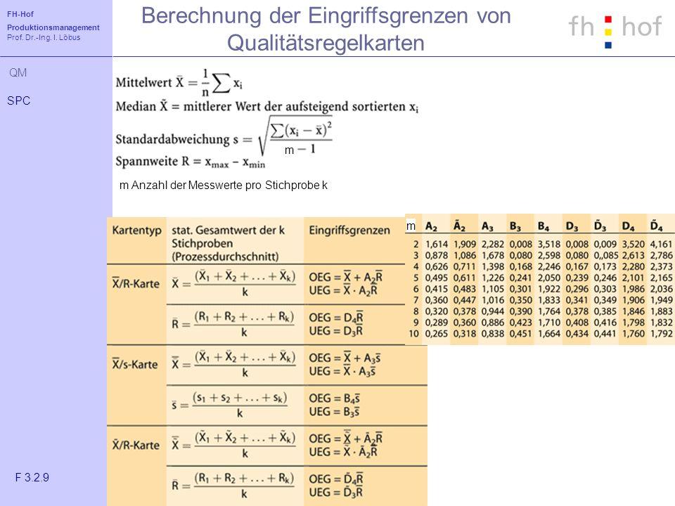 FH-Hof Produktionsmanagement Prof. Dr.-Ing. I. Löbus QM Berechnung der Eingriffsgrenzen von Qualitätsregelkarten SPC F 3.2.9 m Anzahl der Messwerte pr