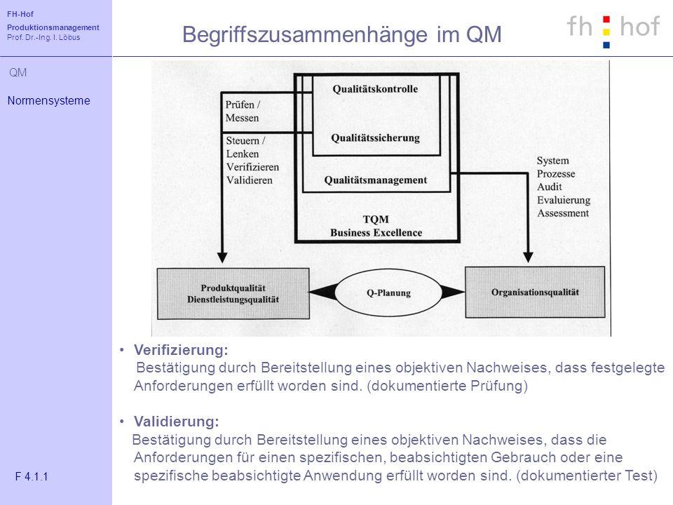 FH-Hof Produktionsmanagement Prof. Dr.-Ing. I. Löbus QM Begriffszusammenhänge im QM Normensysteme F 4.1.1 Verifizierung: Bestätigung durch Bereitstell