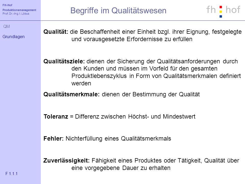 FH-Hof Produktionsmanagement Prof. Dr.-Ing. I. Löbus QM Begriffe im Qualitätswesen Grundlagen F 1.1.1 Qualität: die Beschaffenheit einer Einheit bzgl.