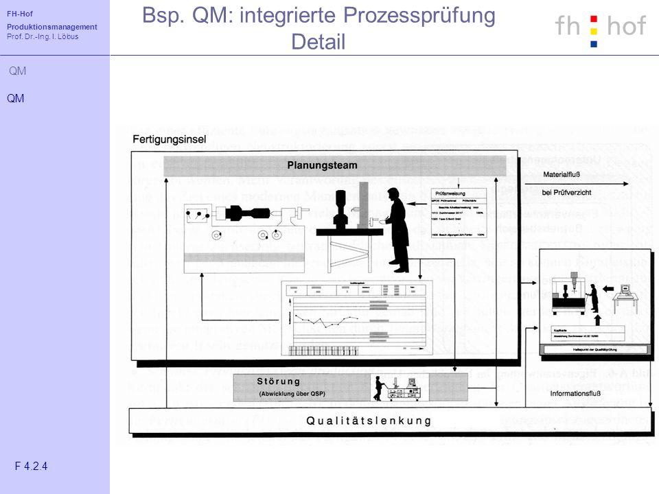 FH-Hof Produktionsmanagement Prof. Dr.-Ing. I. Löbus QM Bsp. QM: integrierte Prozessprüfung Detail QM F 4.2.4