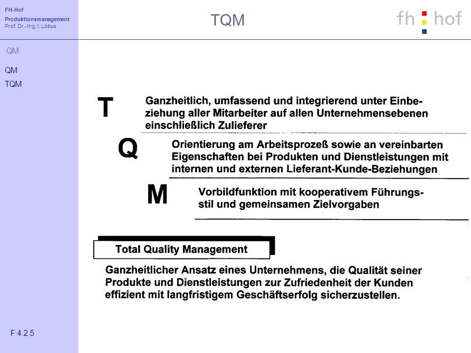 FH-Hof Produktionsmanagement Prof. Dr.-Ing. I. Löbus QM TQM QM TQM F 4.2.5