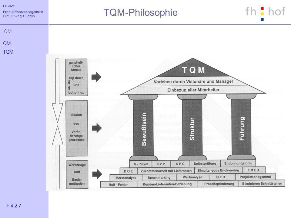 FH-Hof Produktionsmanagement Prof. Dr.-Ing. I. Löbus QM TQM-Philosophie QM TQM F 4.2.7