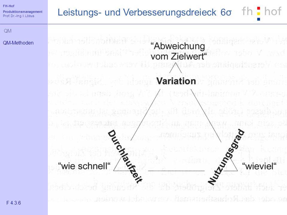 FH-Hof Produktionsmanagement Prof. Dr.-Ing. I. Löbus QM Leistungs- und Verbesserungsdreieck 6σ QM-Methoden F 4.3.6