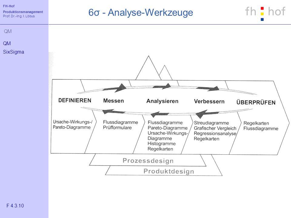 FH-Hof Produktionsmanagement Prof. Dr.-Ing. I. Löbus QM 6σ - Analyse-Werkzeuge QM SixSigma F 4.3.10