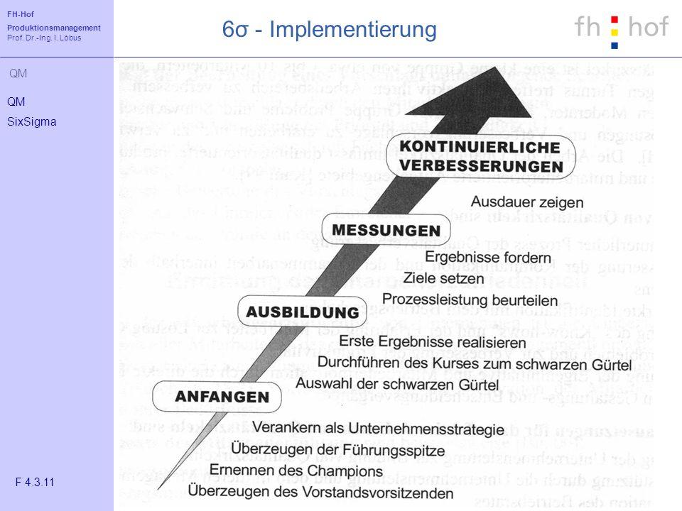 FH-Hof Produktionsmanagement Prof. Dr.-Ing. I. Löbus QM 6σ - Implementierung QM SixSigma F 4.3.11