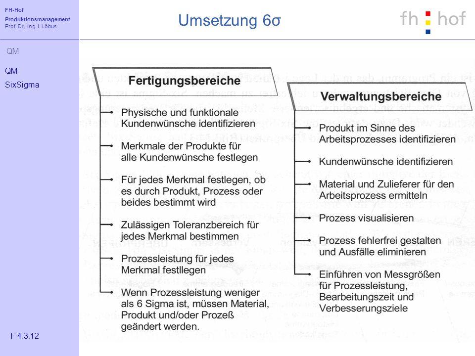 FH-Hof Produktionsmanagement Prof. Dr.-Ing. I. Löbus QM Umsetzung 6σ QM SixSigma F 4.3.12