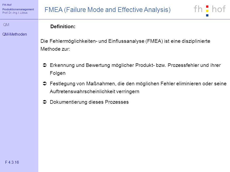 FH-Hof Produktionsmanagement Prof. Dr.-Ing. I. Löbus QM Definition: FMEA (Failure Mode and Effective Analysis) Erkennung und Bewertung möglicher Produ