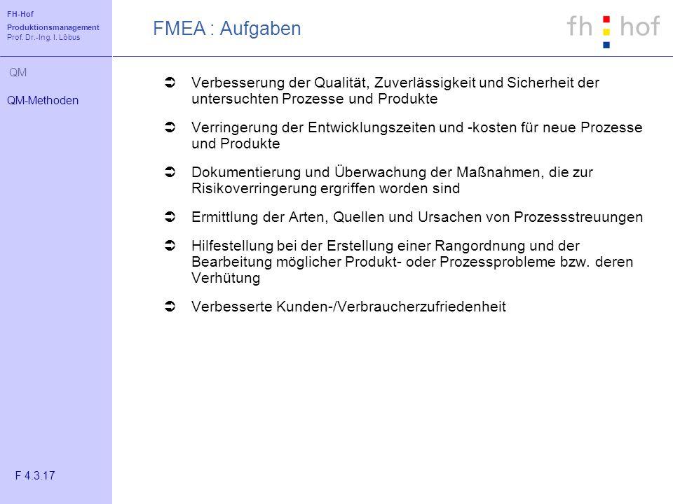 FH-Hof Produktionsmanagement Prof. Dr.-Ing. I. Löbus QM FMEA : Aufgaben Verbesserung der Qualität, Zuverlässigkeit und Sicherheit der untersuchten Pro