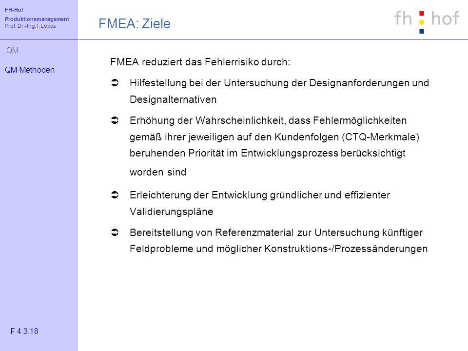 FH-Hof Produktionsmanagement Prof. Dr.-Ing. I. Löbus QM FMEA reduziert das Fehlerrisiko durch: Hilfestellung bei der Untersuchung der Designanforderun